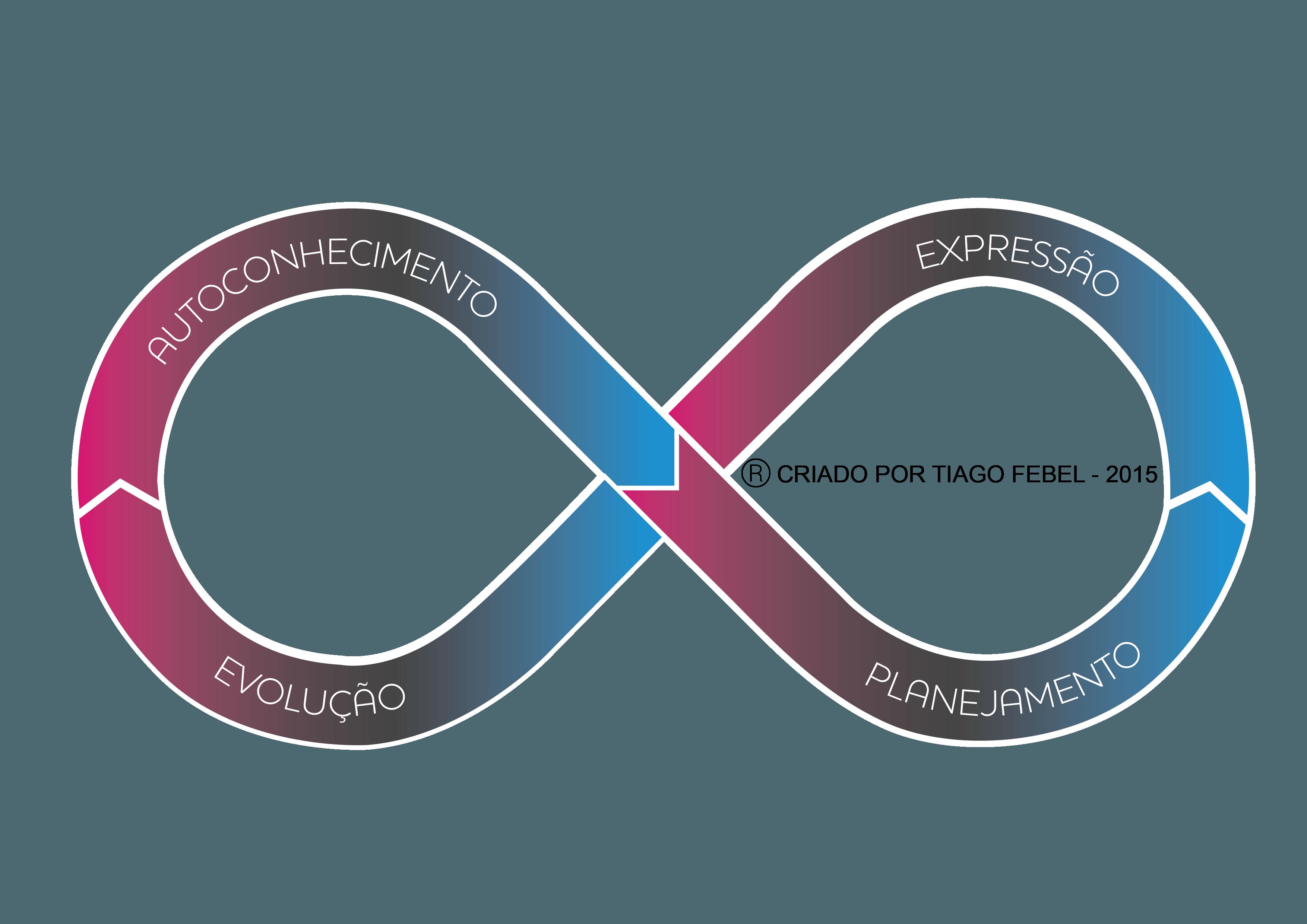 Infinito de Desenvolvimento e Carreira